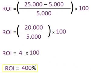 Exemplo como calcular ROI
